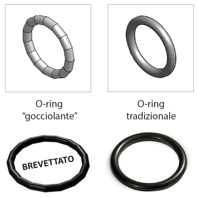 Eurotubi Pressfitting System - O-ring