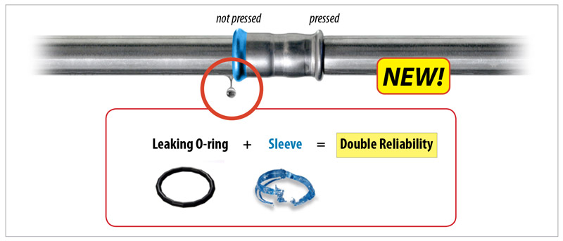 Pressfitting System Sleeve and Leak before press o-ring